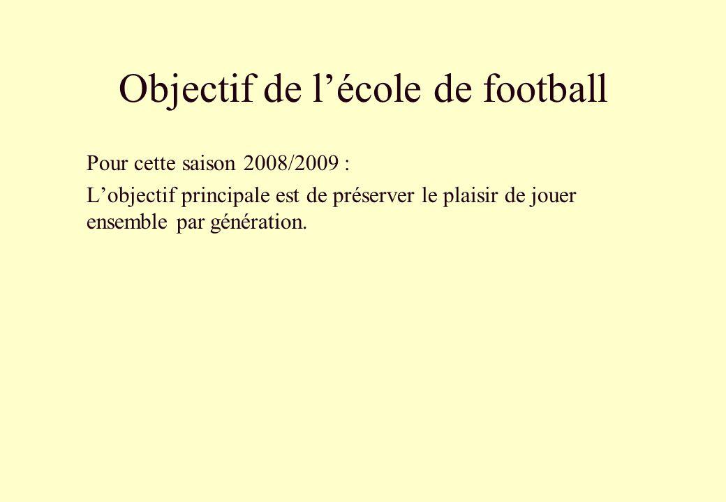 Objectif de l'école de football
