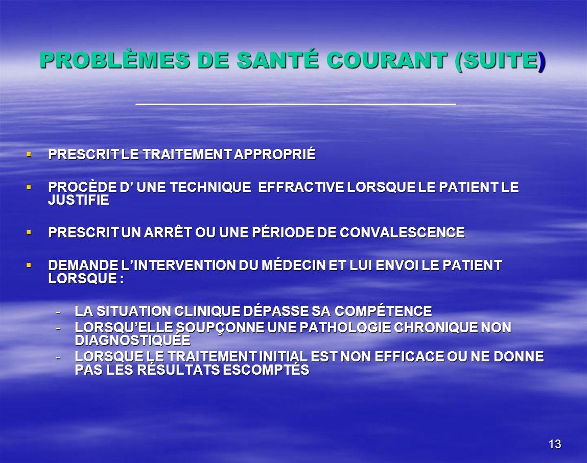 PROBLÈMES DE SANTÉ COURANT (SUITE)