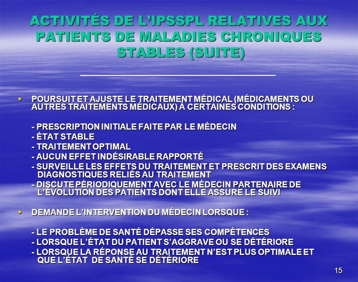 ACTIVITÉS DE L'IPSSPL RELATIVES AUX PATIENTS DE MALADIES CHRONIQUES STABLES (SUITE)