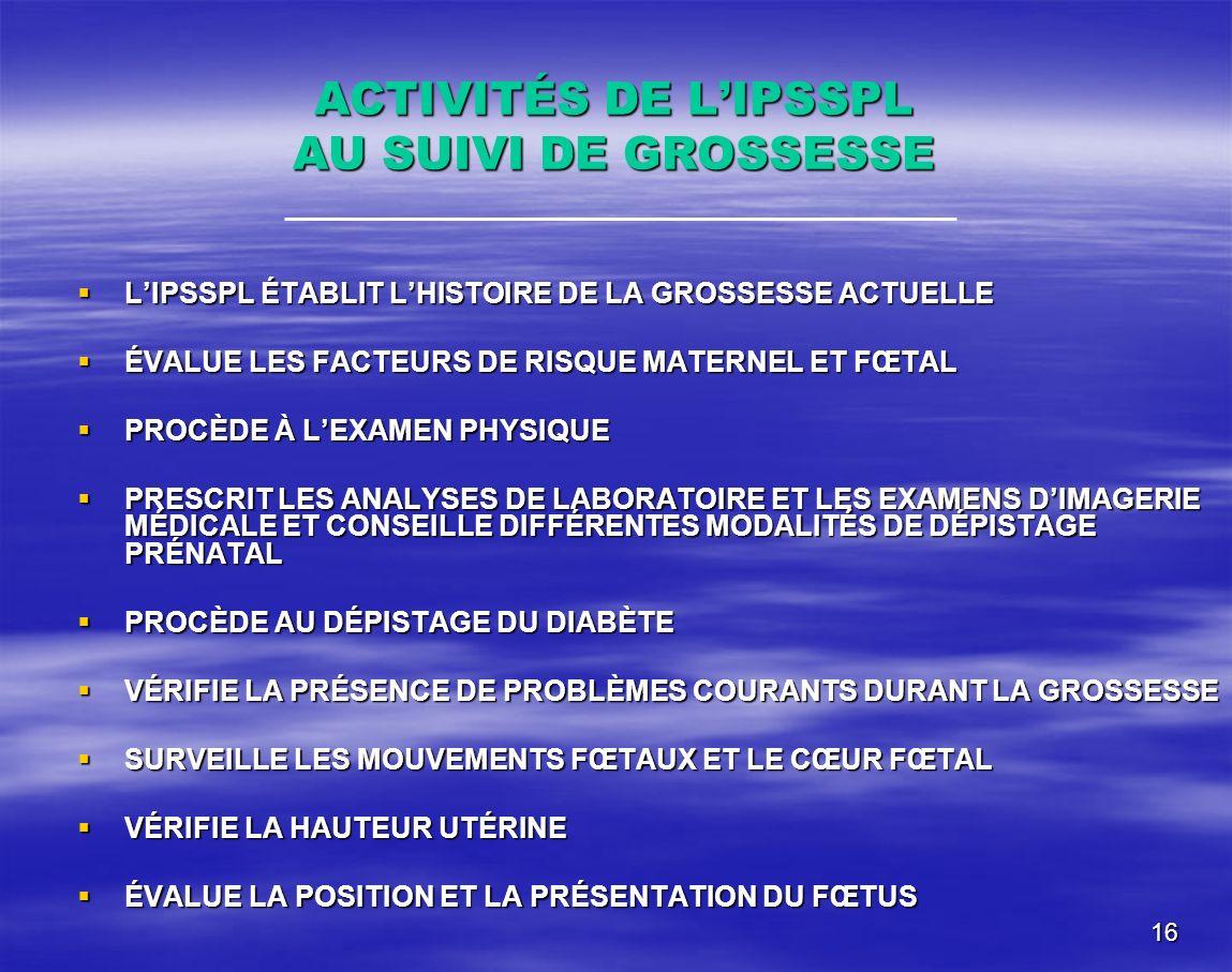 ACTIVITÉS DE L'IPSSPL AU SUIVI DE GROSSESSE