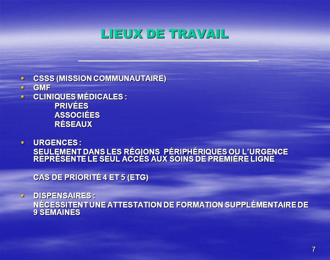 LIEUX DE TRAVAIL CSSS (MISSION COMMUNAUTAIRE) GMF