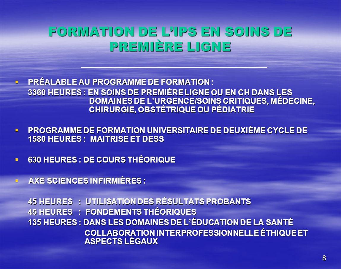 FORMATION DE L'IPS EN SOINS DE PREMIÈRE LIGNE