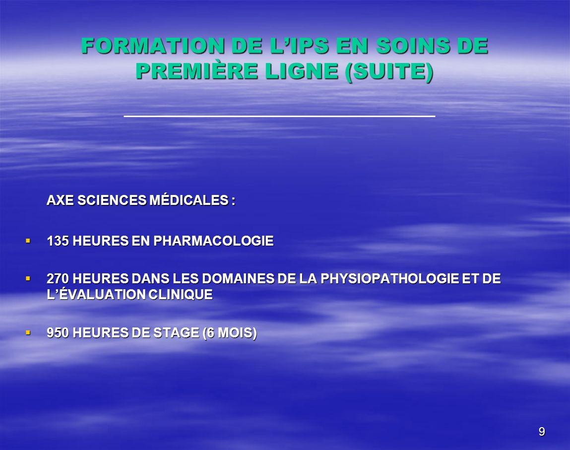 FORMATION DE L'IPS EN SOINS DE PREMIÈRE LIGNE (SUITE)