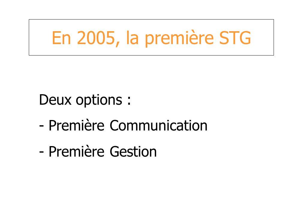 En 2005, la première STG Deux options : - Première Communication