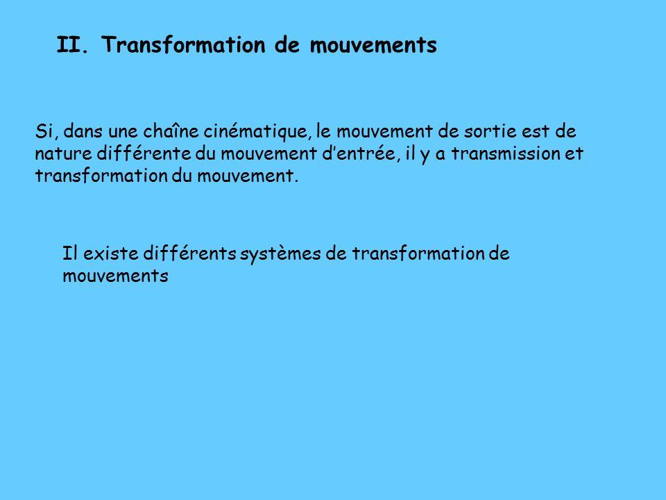 Transformation de mouvements