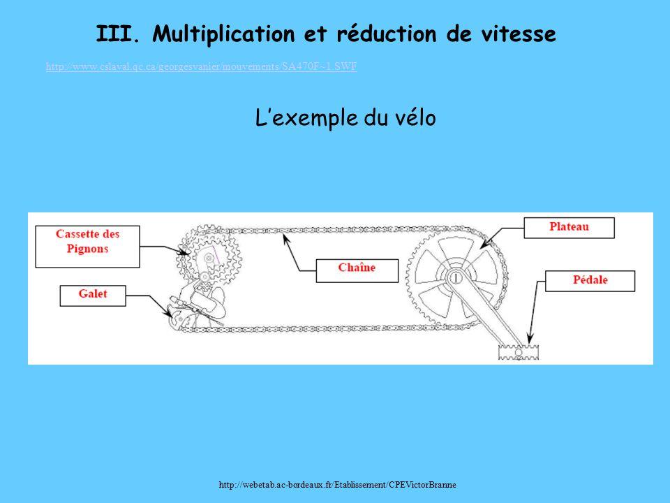 Multiplication et réduction de vitesse