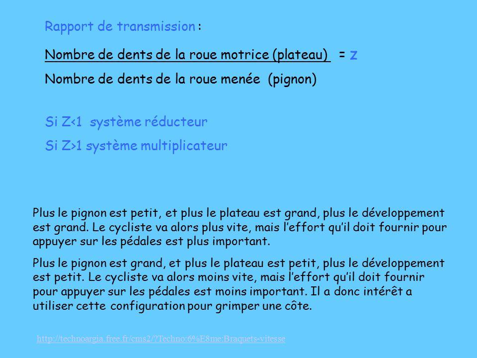 Rapport de transmission :