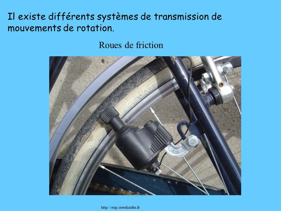 Il existe différents systèmes de transmission de mouvements de rotation.