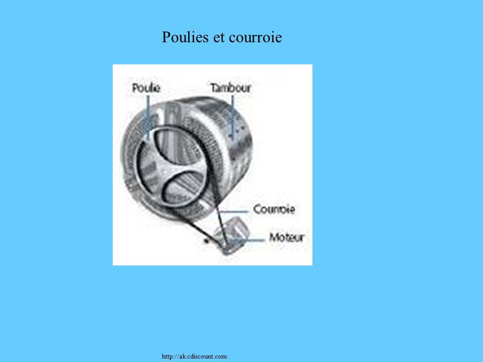 Poulies et courroie http://ak.cdiscount.com