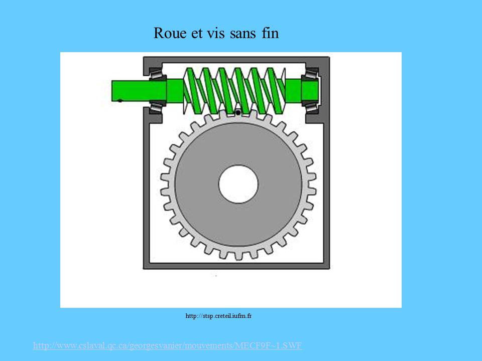 Roue et vis sans fin http://stsp.creteil.iufm.fr.