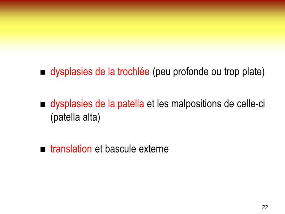 dysplasies de la trochlée (peu profonde ou trop plate)