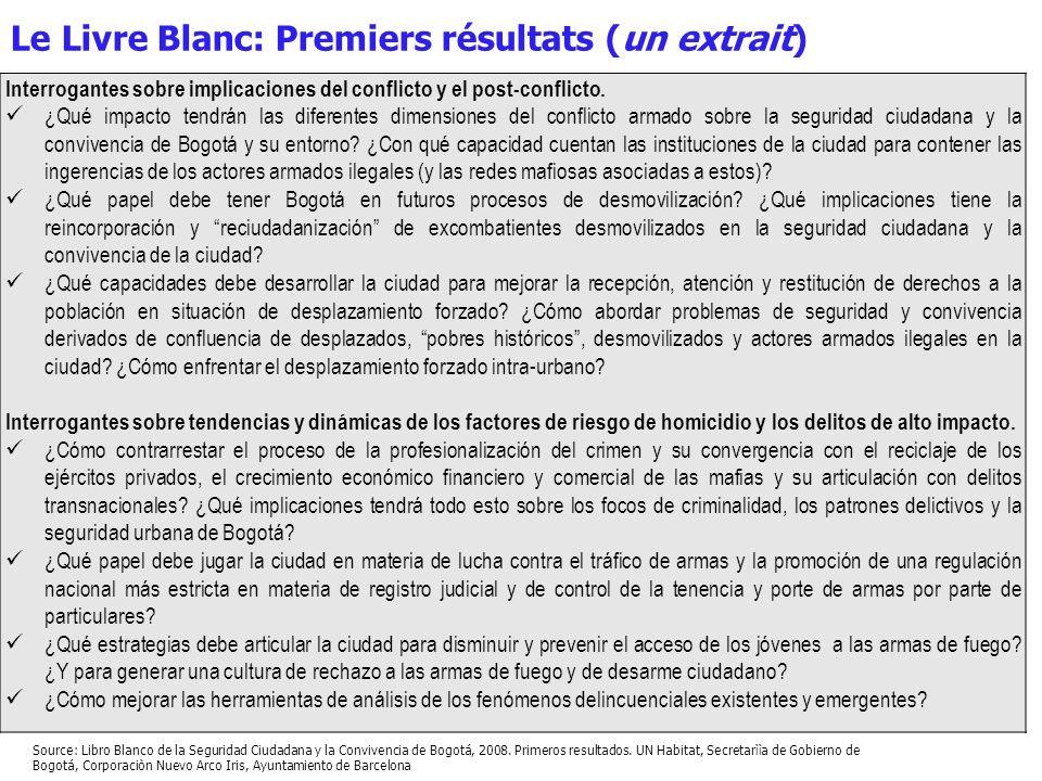 Le Livre Blanc: Premiers résultats (un extrait)