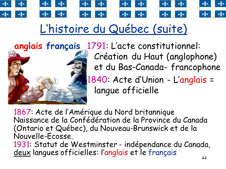 L'histoire du Québec (suite)