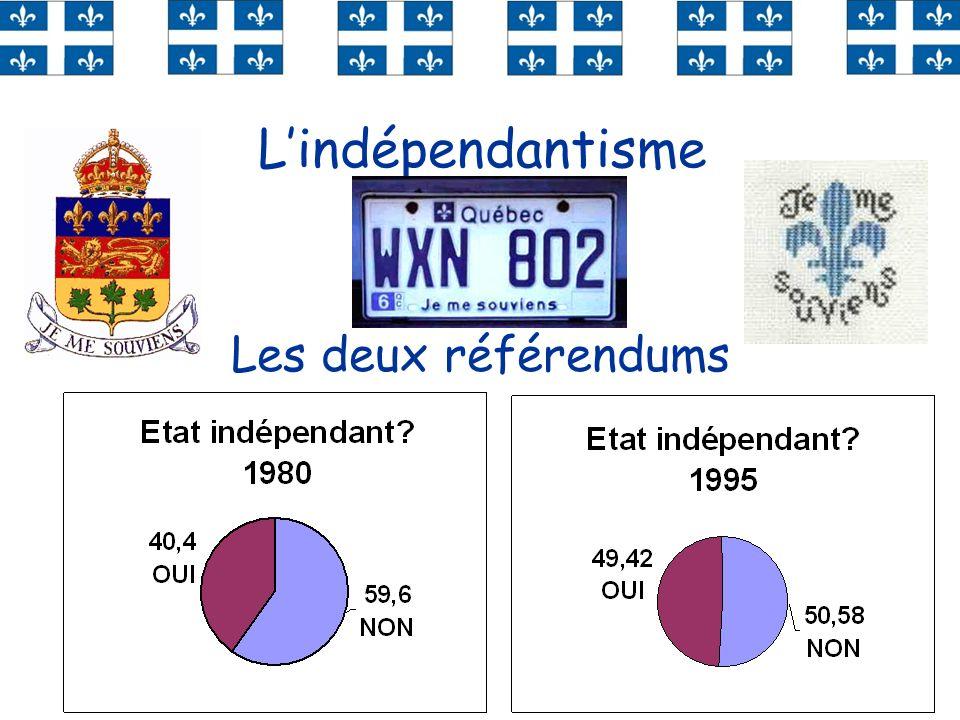 L'indépendantisme Les deux référendums