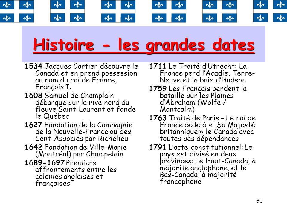 Histoire - les grandes dates