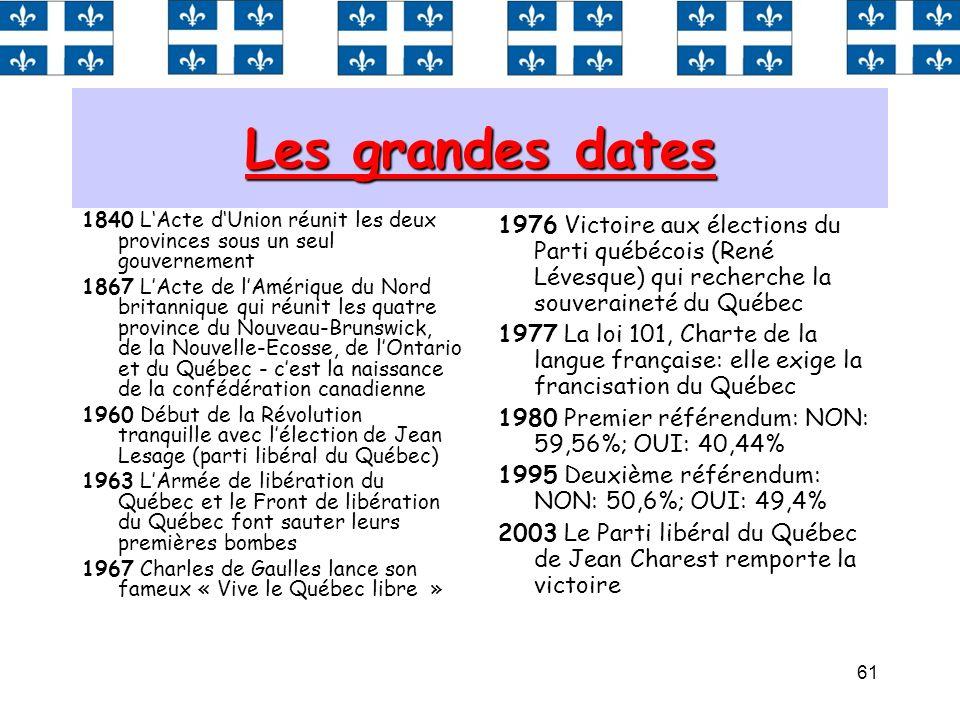 Les grandes dates 1840 L'Acte d'Union réunit les deux provinces sous un seul gouvernement.