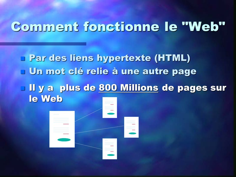 Comment fonctionne le Web