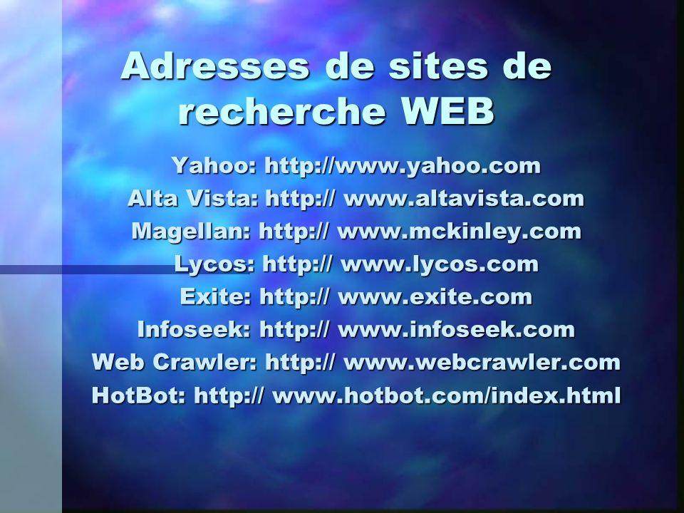 Adresses de sites de recherche WEB