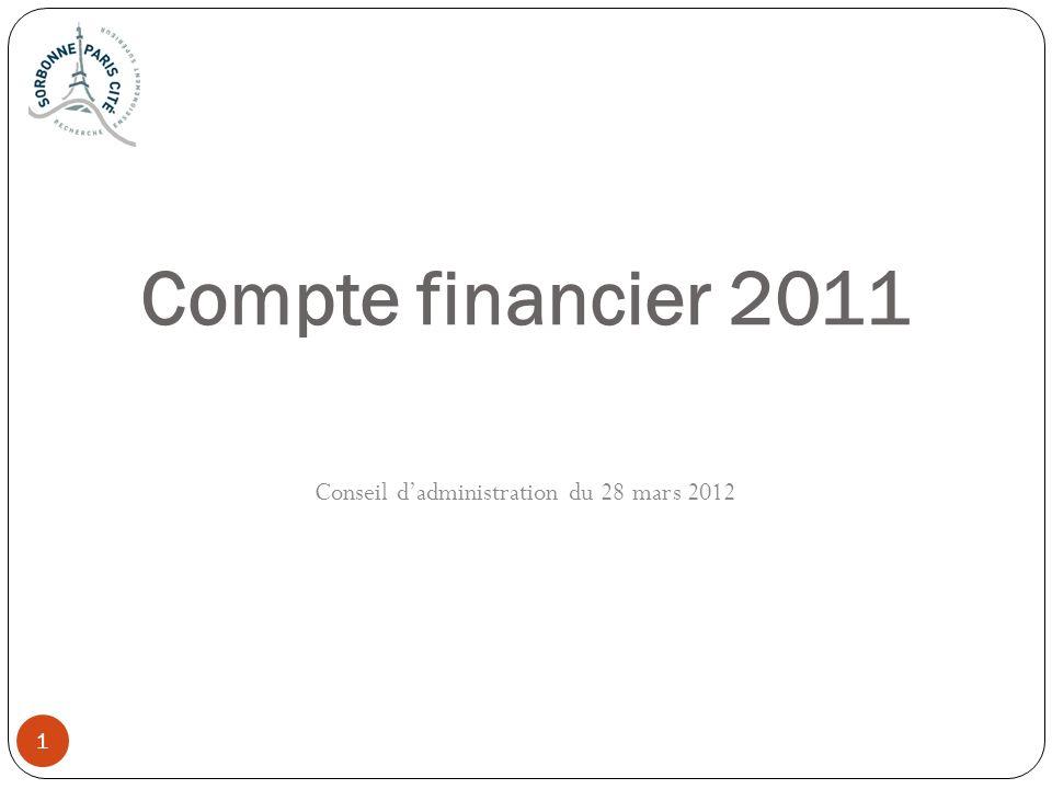Conseil d'administration du 28 mars 2012