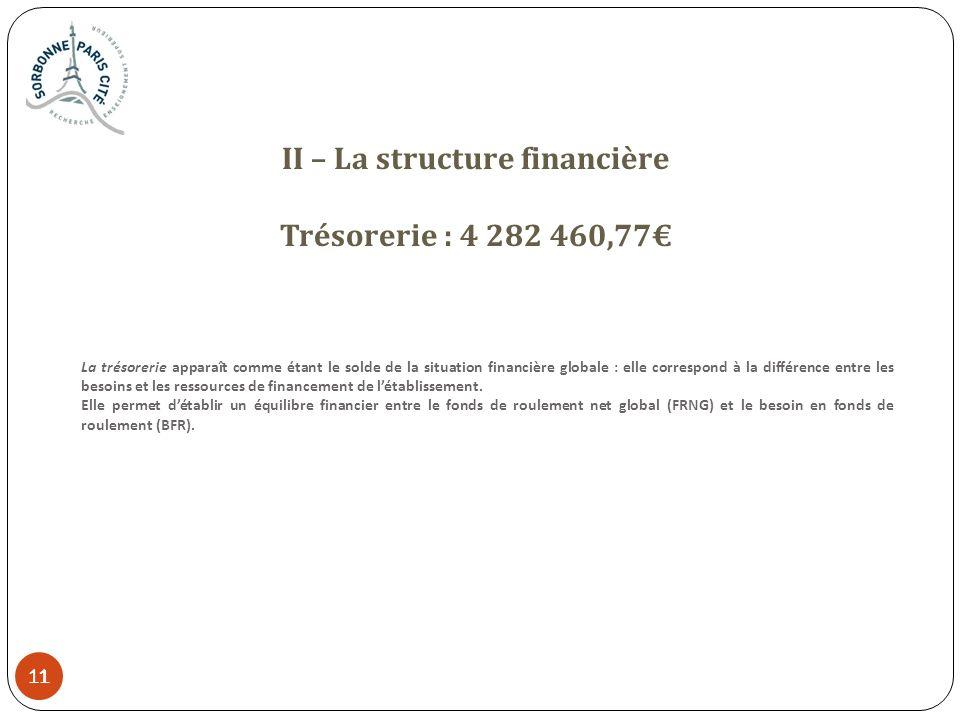 II – La structure financière