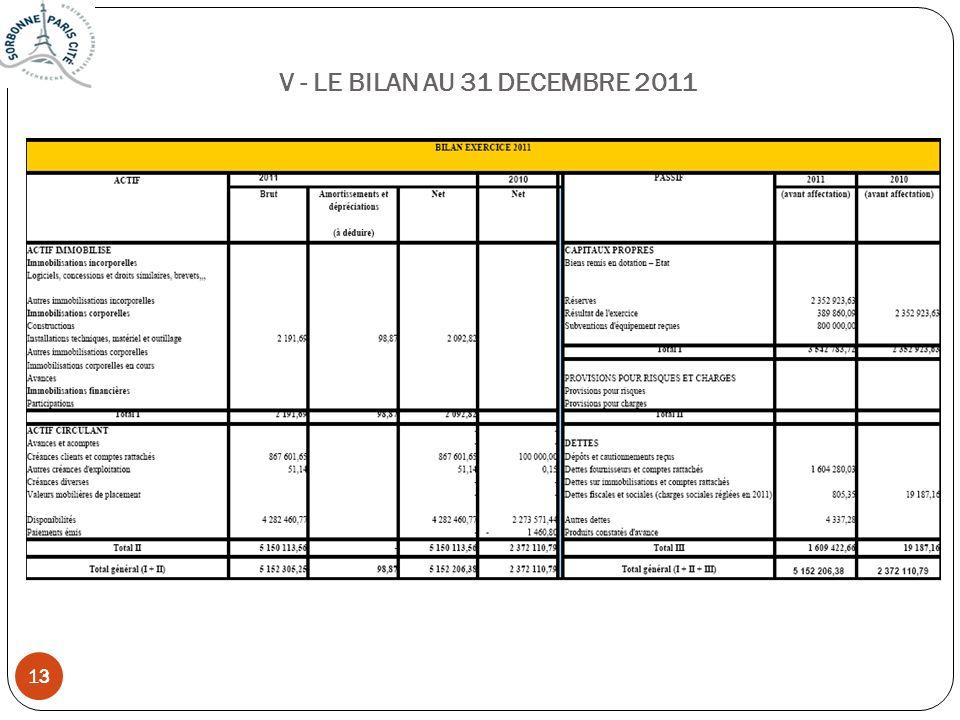 V - LE BILAN AU 31 DECEMBRE 2011 13
