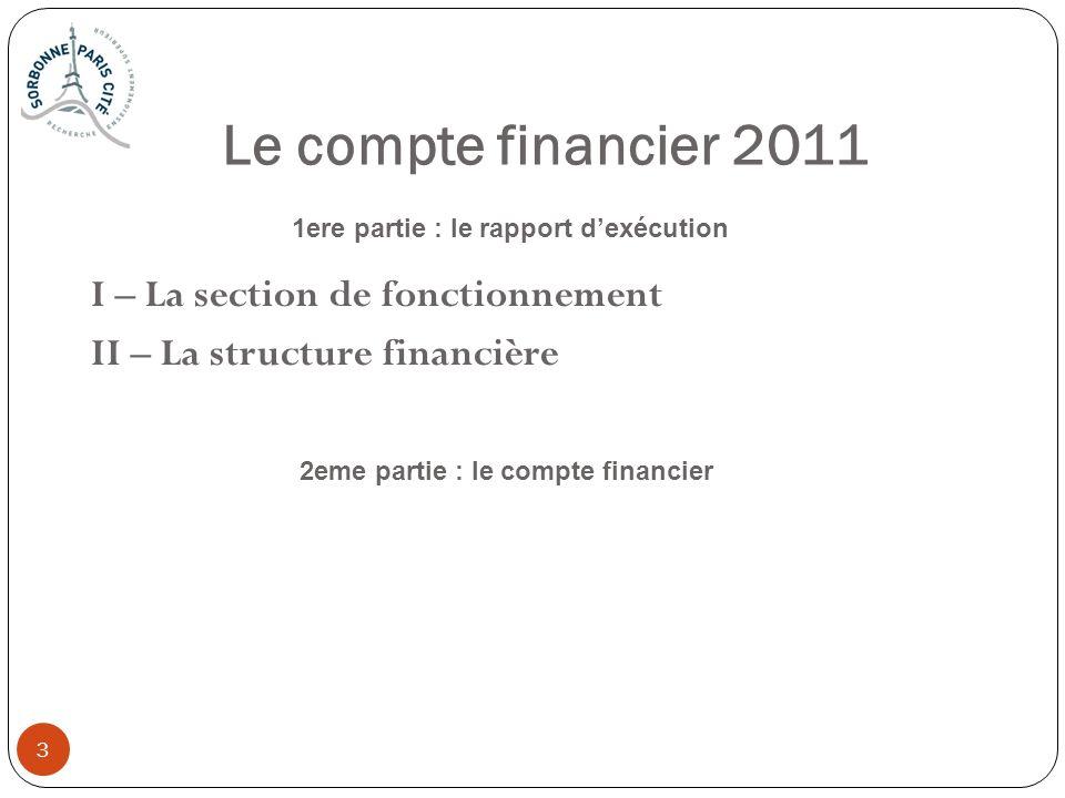 Le compte financier 20111ere partie : le rapport d'exécution. I – La section de fonctionnement II – La structure financière