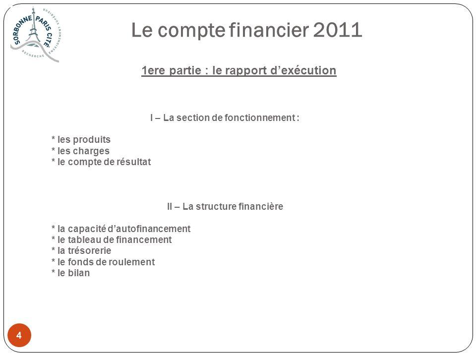 I – La section de fonctionnement : II – La structure financière