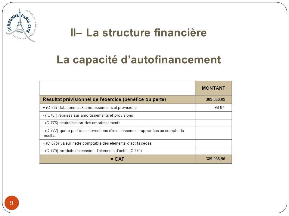 II– La structure financière La capacité d'autofinancement