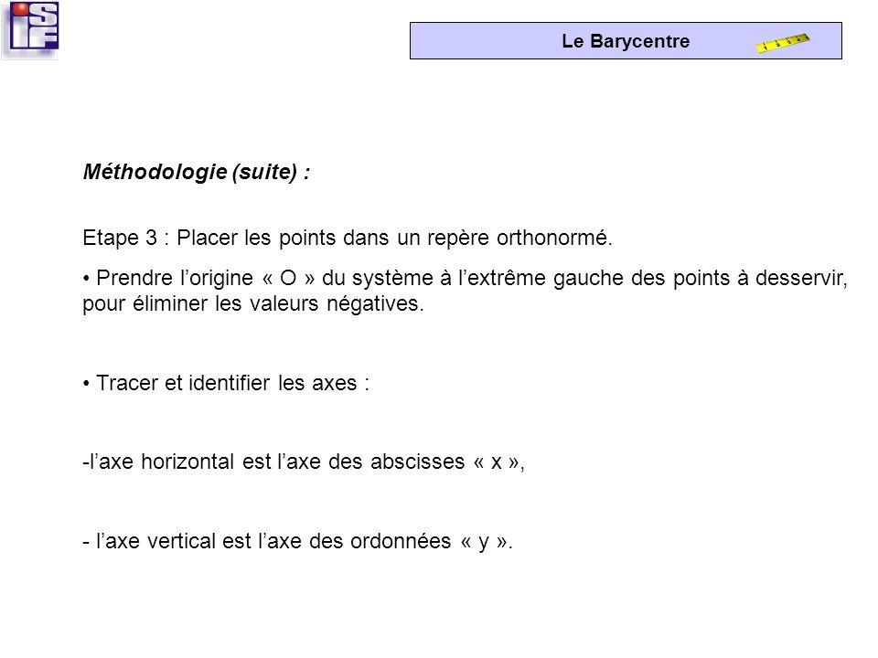 Méthodologie (suite) :