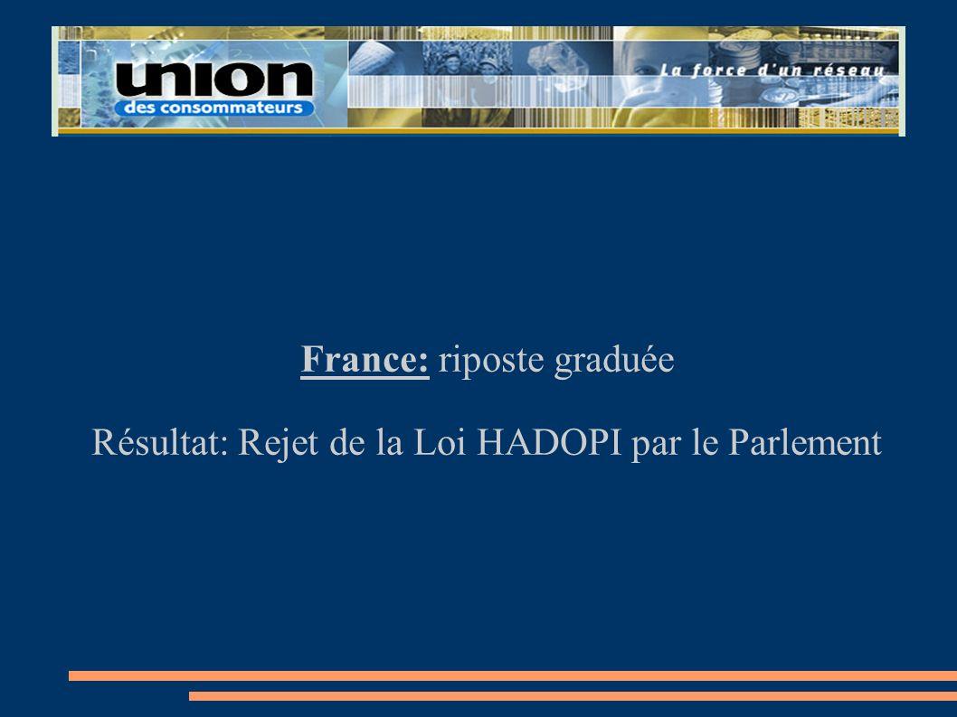 France: riposte graduée
