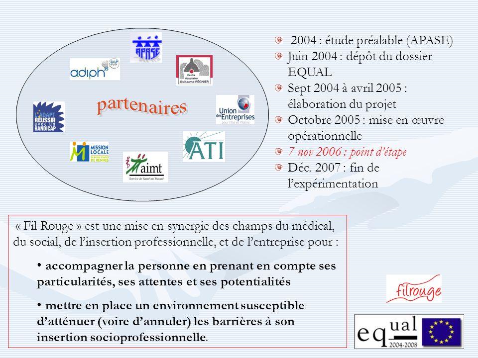 2004 : étude préalable (APASE)
