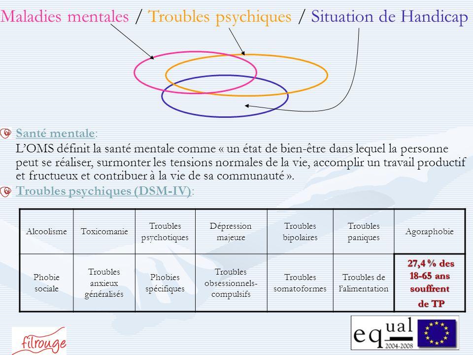 Maladies mentales / Troubles psychiques / Situation de Handicap