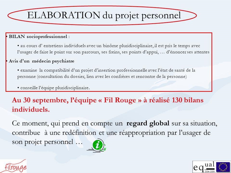 ELABORATION du projet personnel