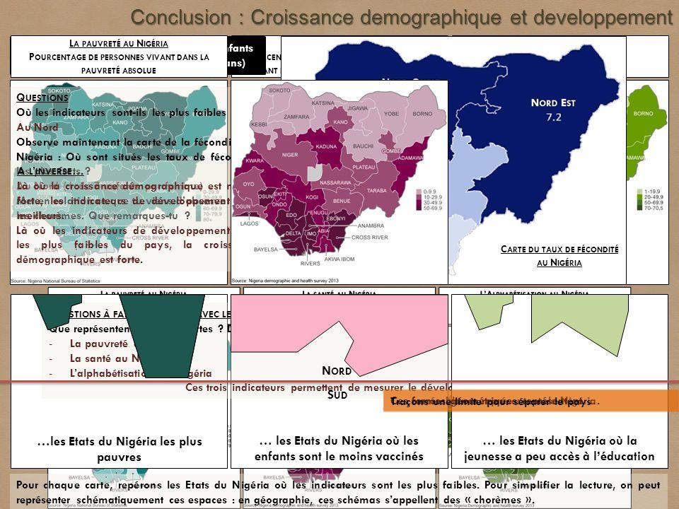 Conclusion : Croissance demographique et developpement