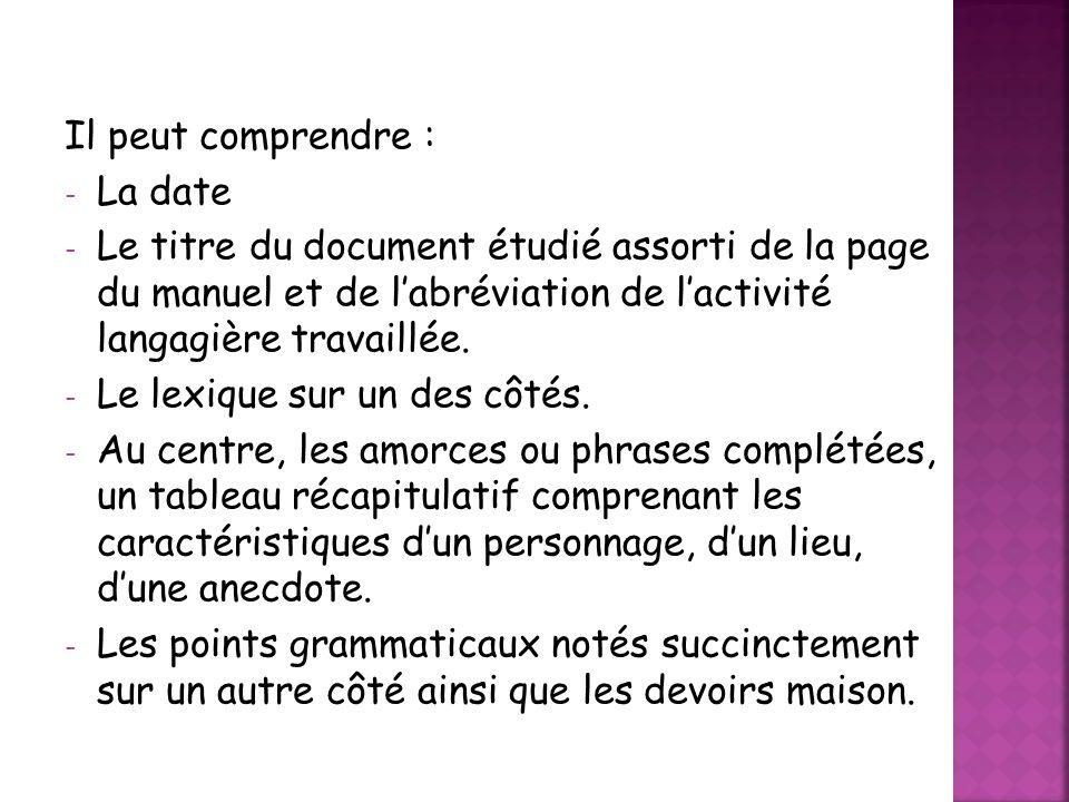 Il peut comprendre : La date. Le titre du document étudié assorti de la page du manuel et de l'abréviation de l'activité langagière travaillée.