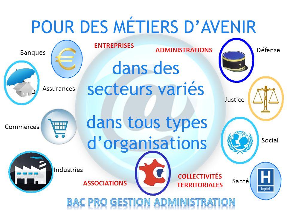 POUR DES MÉTIERS D'AVENIR
