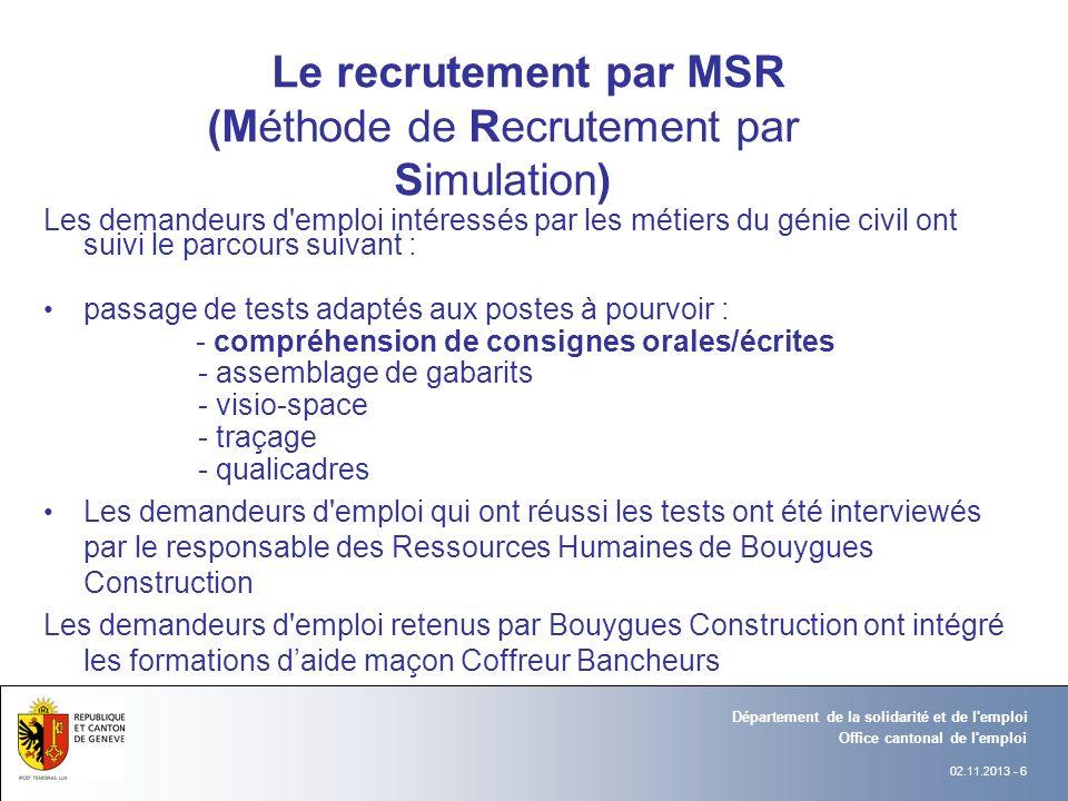 Le recrutement par MSR (Méthode de Recrutement par Simulation)