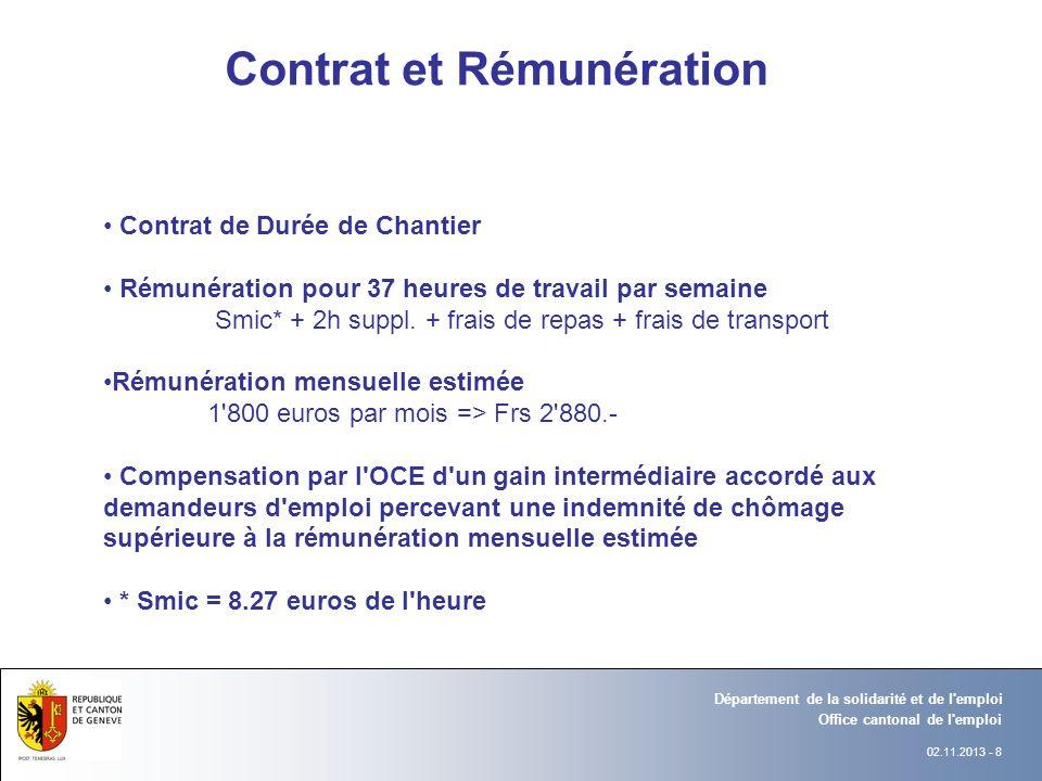 Contrat et Rémunération