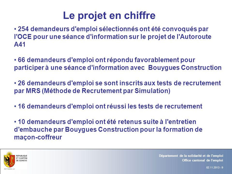 Le projet en chiffre 254 demandeurs d emploi sélectionnés ont été convoqués par l OCE pour une séance d information sur le projet de l Autoroute A41.