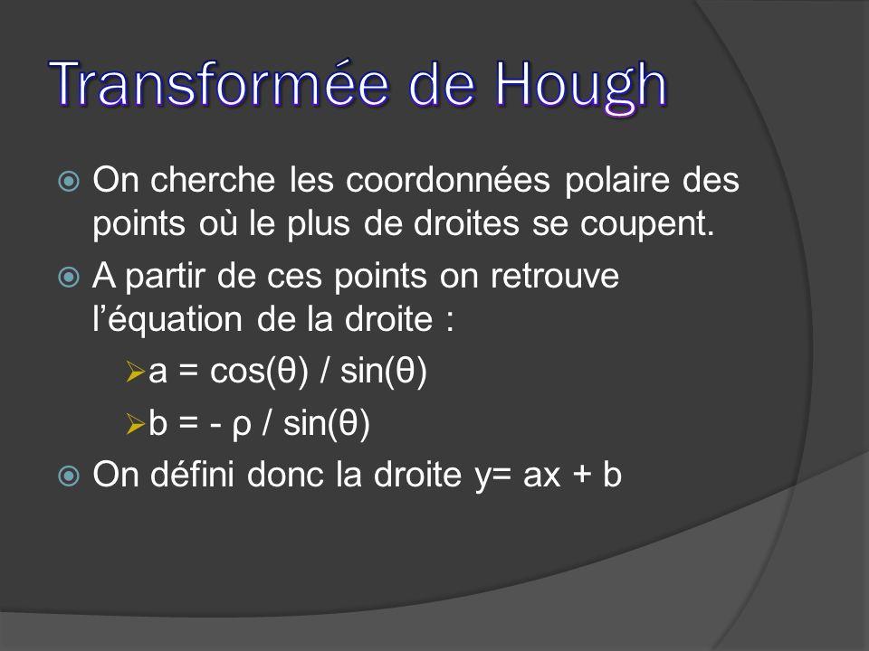Transformée de Hough On cherche les coordonnées polaire des points où le plus de droites se coupent.