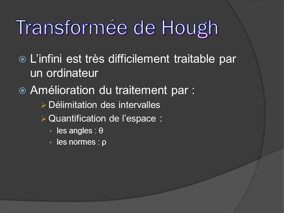Transformée de Hough L'infini est très difficilement traitable par un ordinateur. Amélioration du traitement par :
