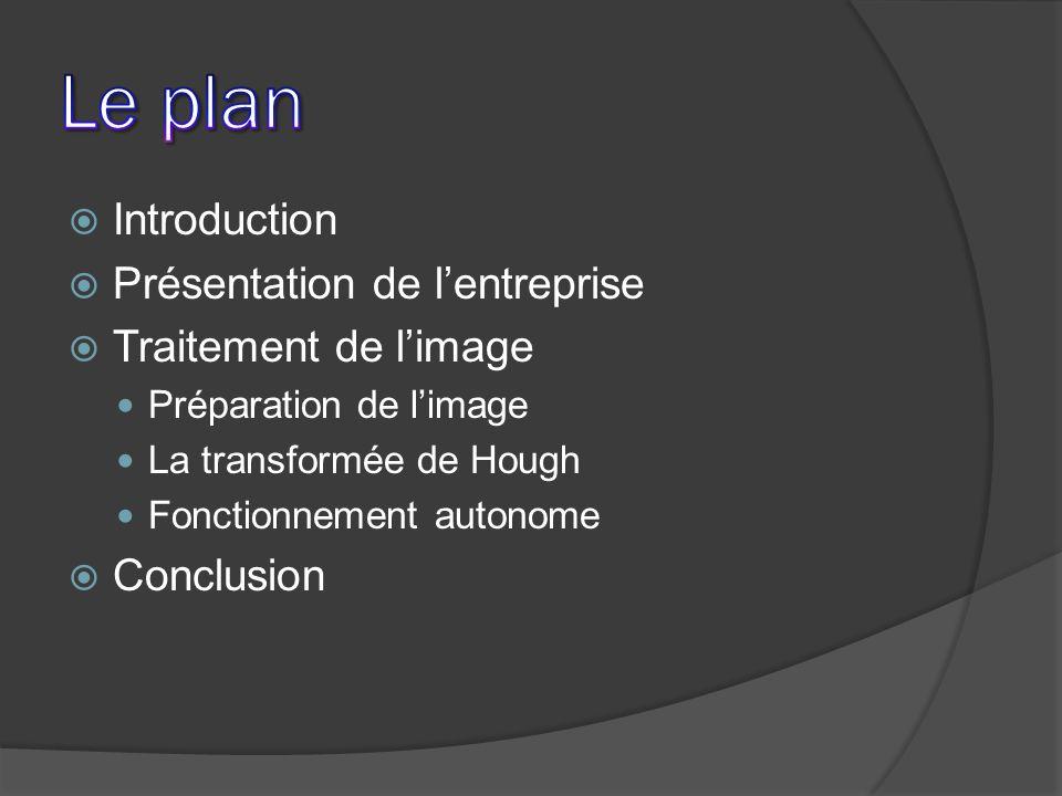 Le plan Introduction Présentation de l'entreprise