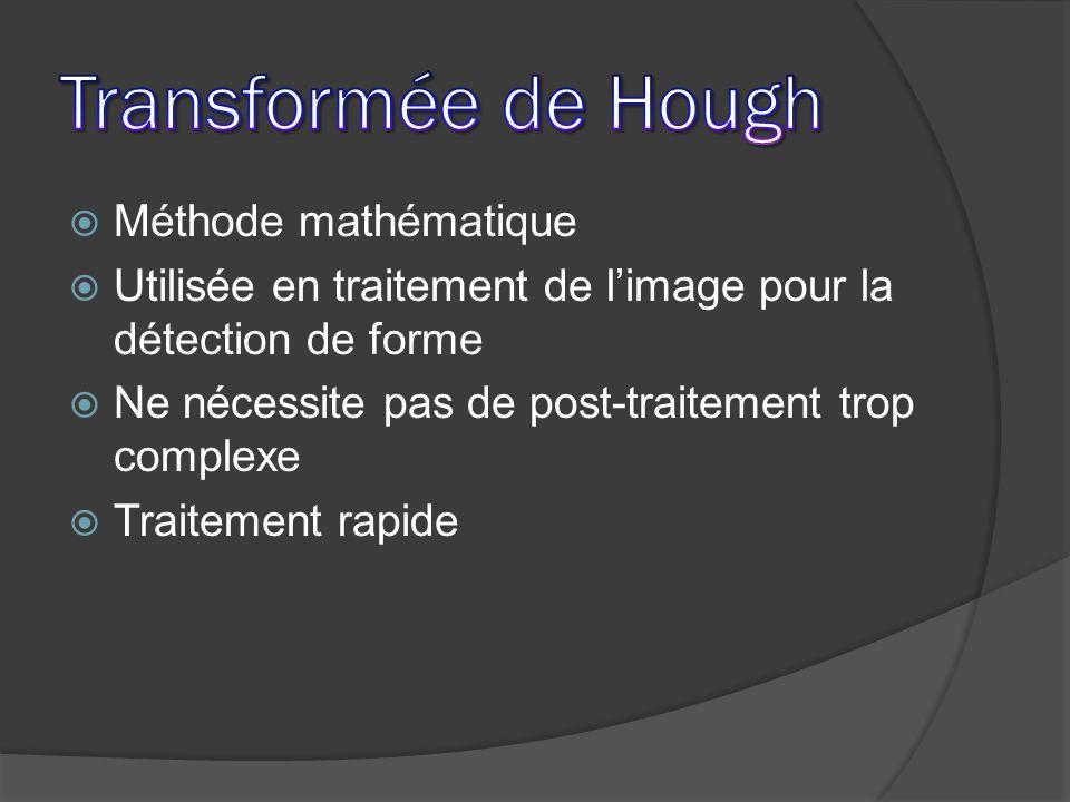 Transformée de Hough Méthode mathématique