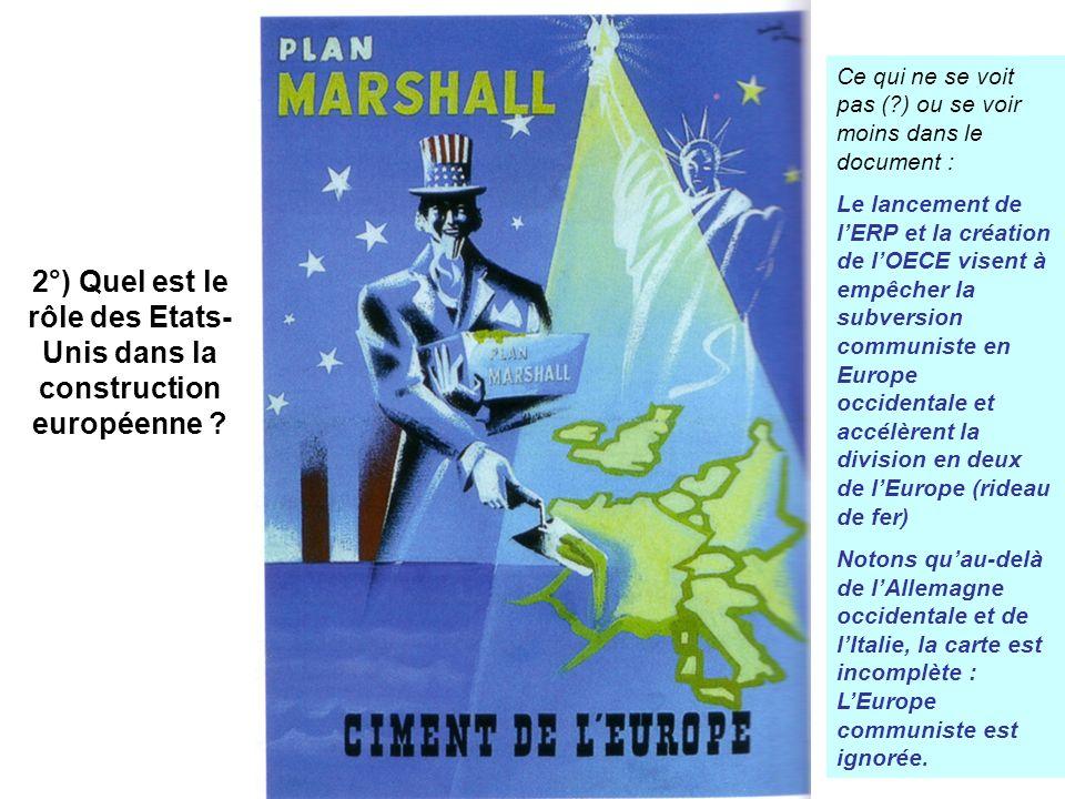 2°) Quel est le rôle des Etats-Unis dans la construction européenne
