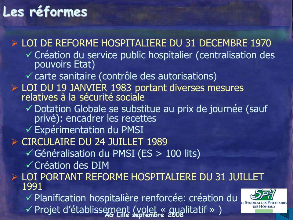 Les réformes LOI DE REFORME HOSPITALIERE DU 31 DECEMBRE 1970