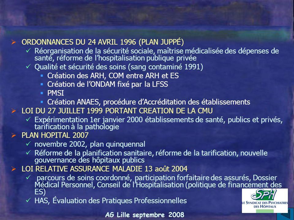 ORDONNANCES DU 24 AVRIL 1996 (PLAN JUPPÉ)