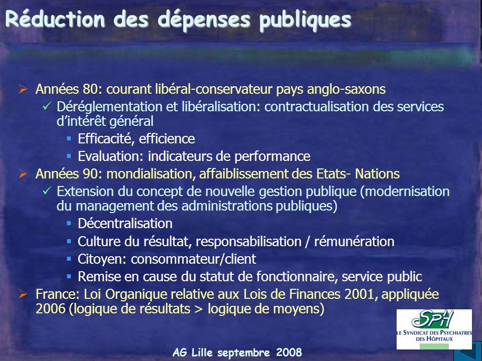 Réduction des dépenses publiques