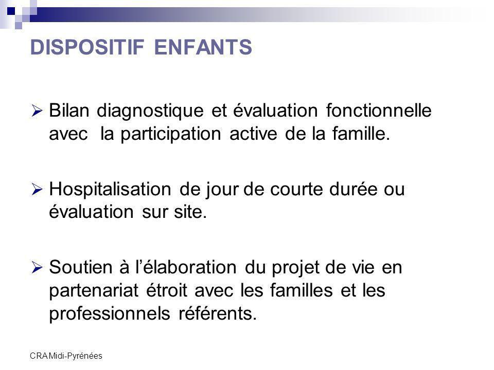 DISPOSITIF ENFANTS Bilan diagnostique et évaluation fonctionnelle avec la participation active de la famille.