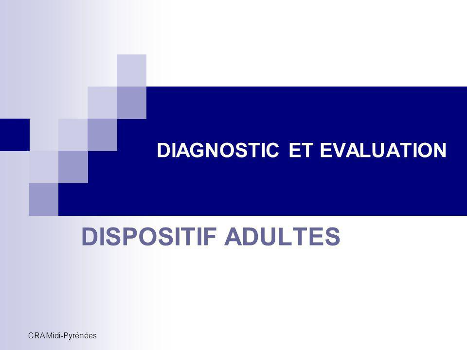 DIAGNOSTIC ET EVALUATION