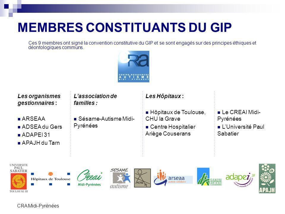 MEMBRES CONSTITUANTS DU GIP